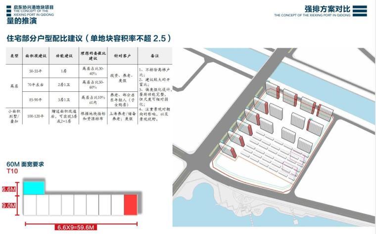 江苏现代风格叠拼别墅合院住宅建筑方案文本-强排方案对比一