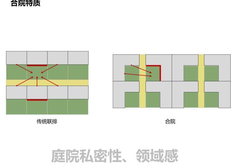 [江苏]现代滨水商业+住宅建筑方案设计-合院特质