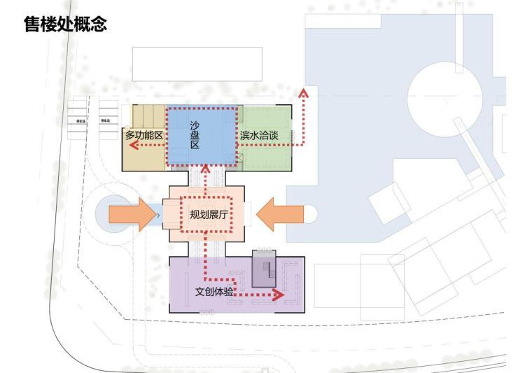 [江苏]现代滨水商业+住宅建筑方案设计-售楼处概念