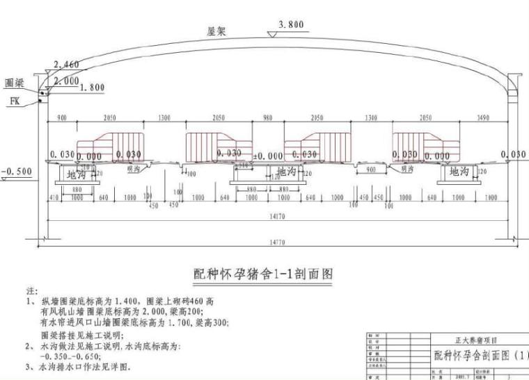 牛羊养殖种植大棚建筑及结构图_PDF-配种怀孕猪舍1-1剖面图