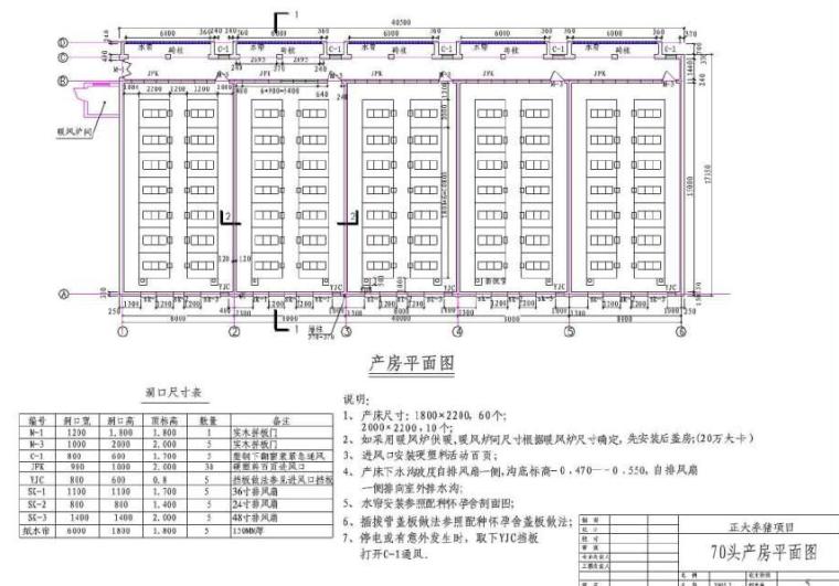 牛羊养殖种植大棚建筑及结构图_PDF-产房平面图