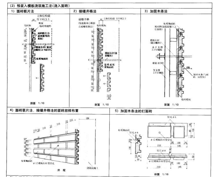 建筑细部详图参考-国外建筑设计详图图集建筑细部 (3)