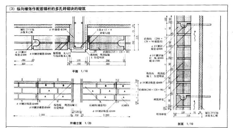 建筑细部详图参考-国外建筑设计详图图集建筑细部 (5)