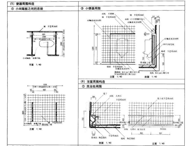 建筑细部详图参考-国外建筑设计详图图集建筑细部 (4)