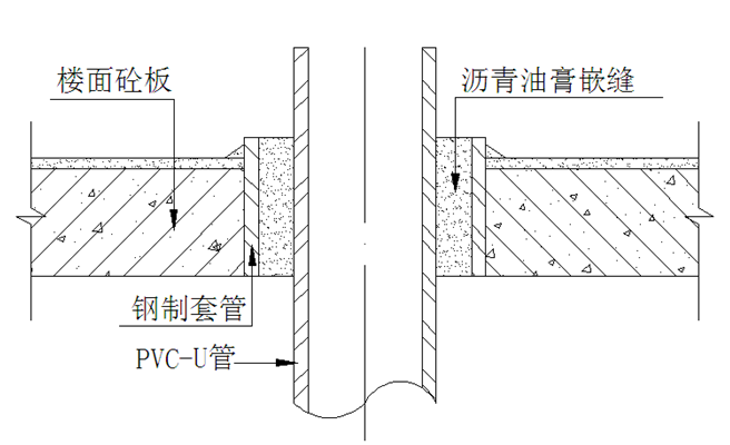 防渗漏专项施工方案