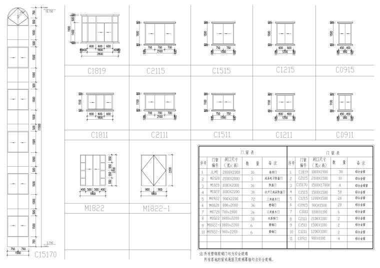 某七层单元式多层住宅建筑施工图纸-门窗节点尺寸表