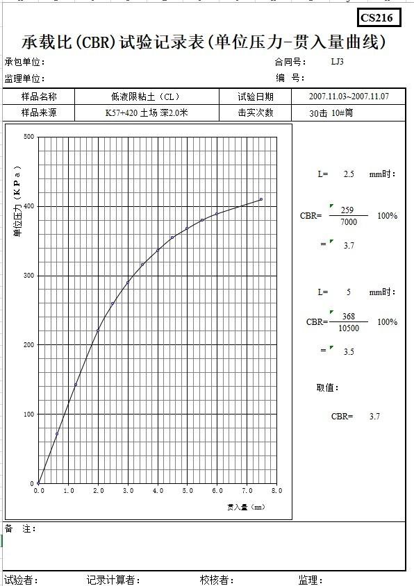 公路工程试验所有EXCEL表格(自带公式)