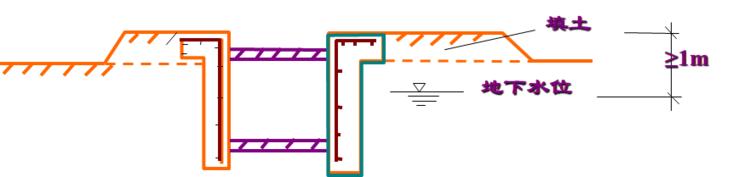 地铁地下连续墙施工精细讲解,即学即用!_28