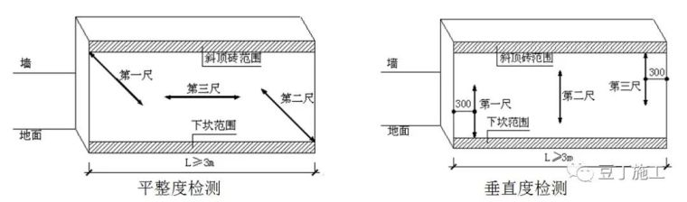 加气混凝土砌块施工标准做法,高清图文解读_54