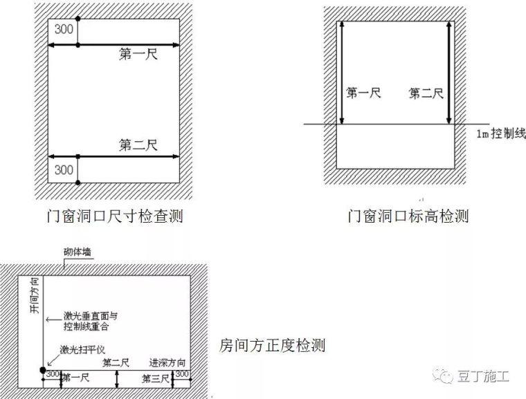 加气混凝土砌块施工标准做法,高清图文解读_55