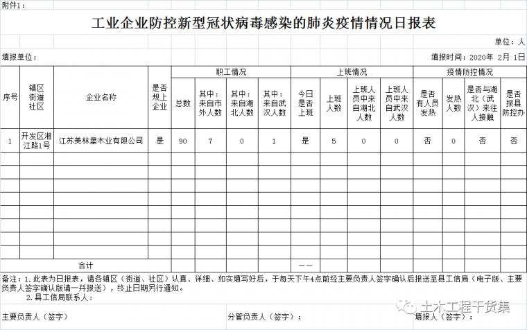 工地复工疫情表格资料下载-工地复工疫情防控各类表格18个