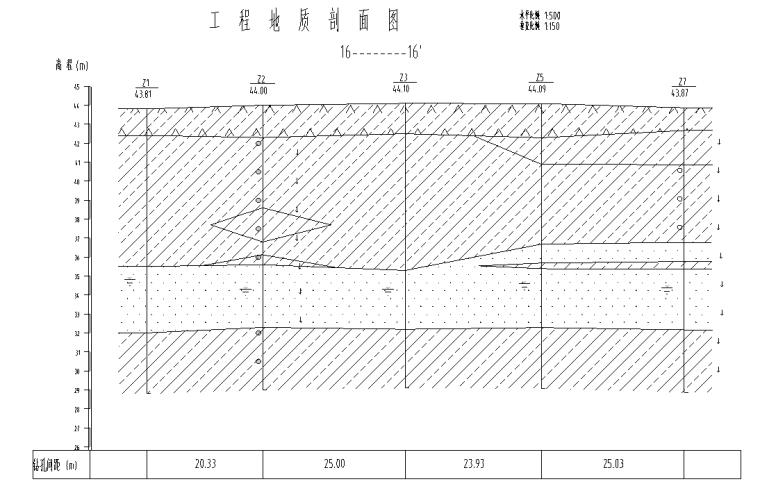 北京科研中心项目岩土工程勘察报告