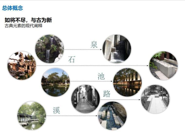 中航樾园展示示范区营造总结 (1)
