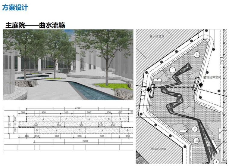 中航樾园展示示范区营造总结 (3)