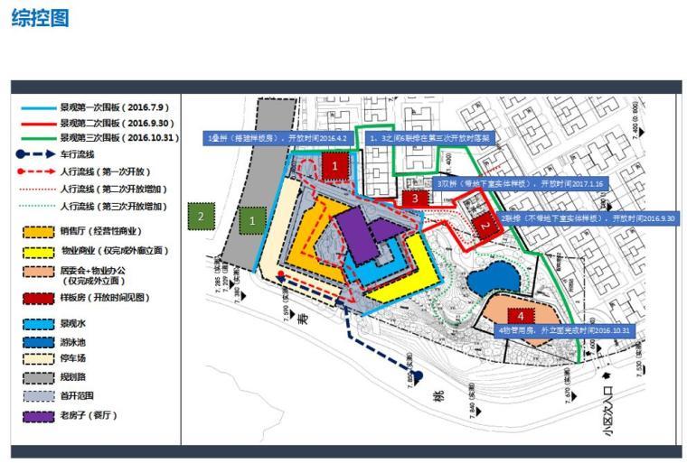 中航樾园展示示范区营造总结 (2)