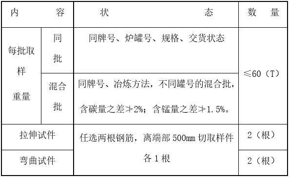 排矸装车系统土建工程施工组织设计2018