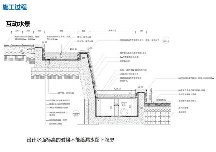 中航樾园展示示范区营造总结 (5)