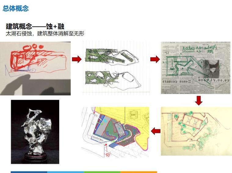 中航樾园展示示范区营造总结 (12)