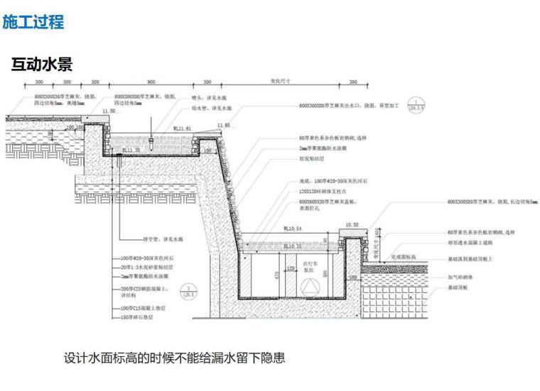 中航樾园展示示范区营造总结 (9)