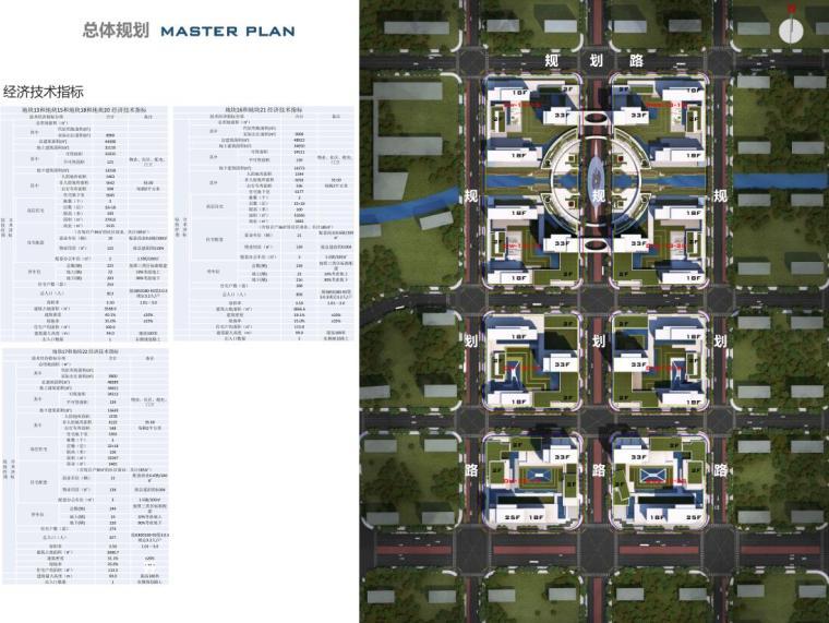 [山东]体验示范区及首开区规划方案设计-总体规划