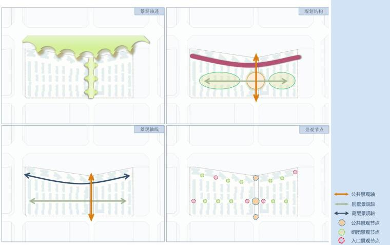 [四川]现代风格高层+别墅建筑方案设计-创新规划