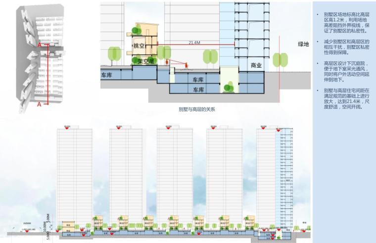 [四川]现代风格高层+别墅建筑方案设计-场地剖面