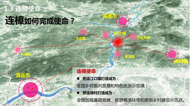 4-连樟村示范片振兴发展建设规划-项目背景