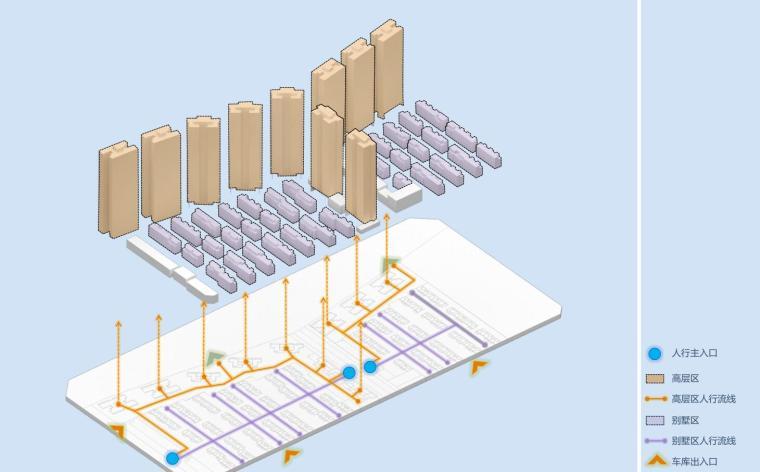 [四川]现代风格高层+别墅建筑方案设计-交通规划
