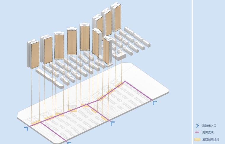 [四川]现代风格高层+别墅建筑方案设计-消防分析