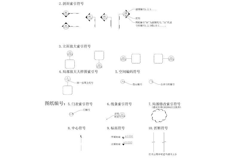 图纸编制标准2
