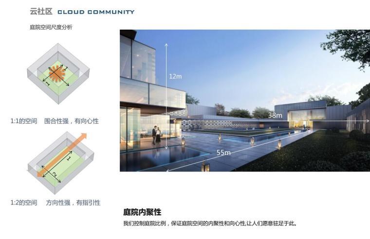 [山东]体验示范区及首开区规划方案设计-庭院空间尺度分析