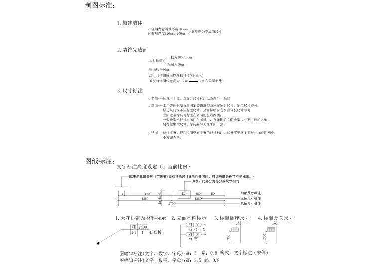 图纸编制标准3