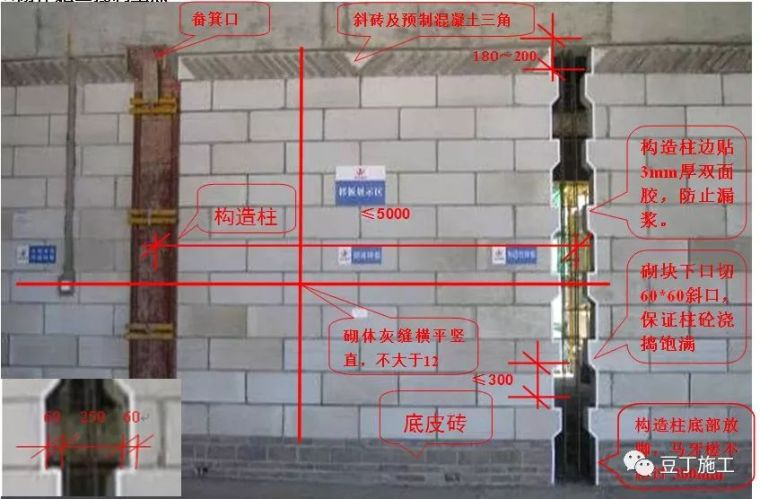 加气混凝土砌块施工标准做法,高清图文解读_22