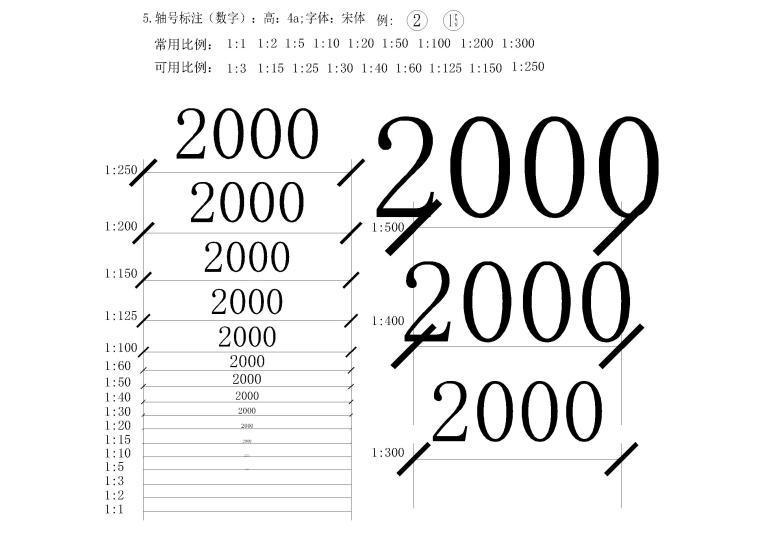 图纸编制标准4