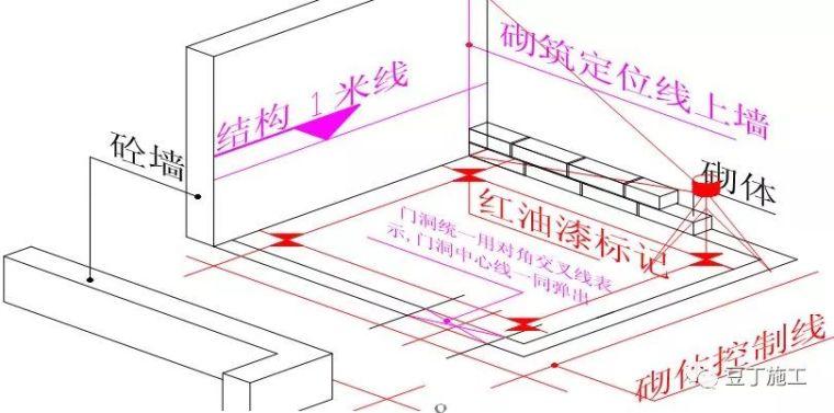 加气混凝土砌块施工标准做法,高清图文解读_25