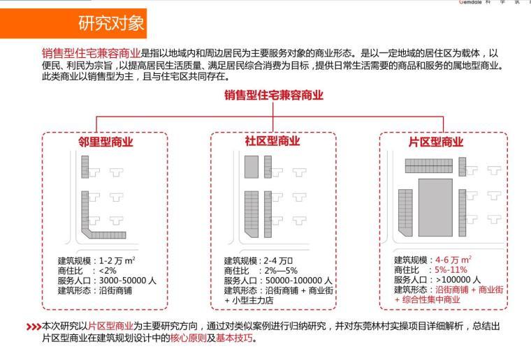 住宅及商业建筑设计研究报告(PDF+146页)
