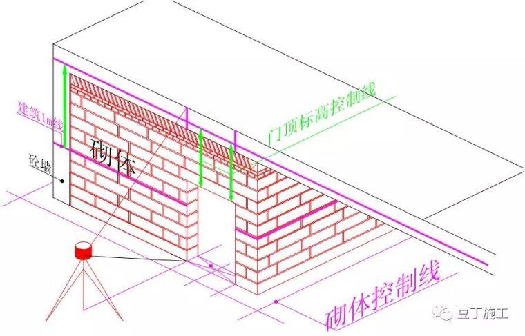 加气混凝土砌块施工标准做法,高清图文解读_28
