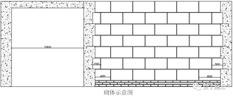 加气混凝土砌块施工标准做法,高清图文解读_31