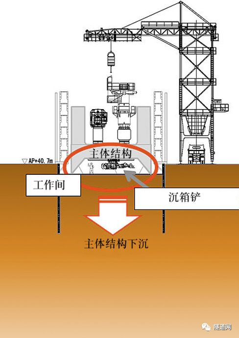 日本七号线地下广域调节池采用13m级盾构机_4