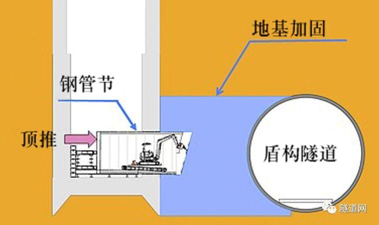 日本七号线地下广域调节池采用13m级盾构机_5