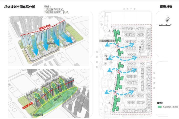 [四川]新亚洲风住宅+城市别墅建筑方案设计-布局分析
