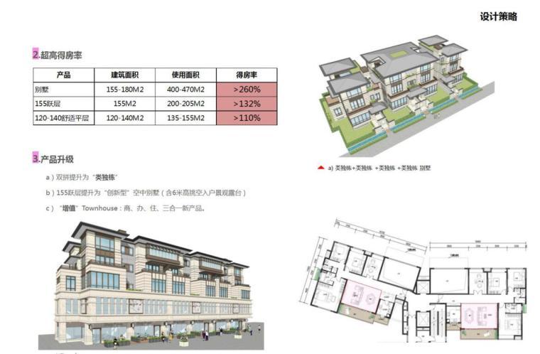 [四川]新亚洲风住宅+城市别墅建筑方案设计-设计策略