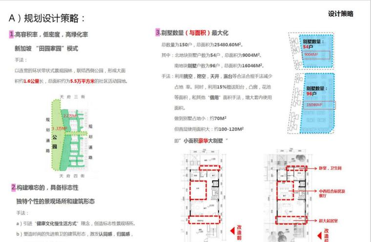 [四川]新亚洲风住宅+城市别墅建筑方案设计-归规划设计