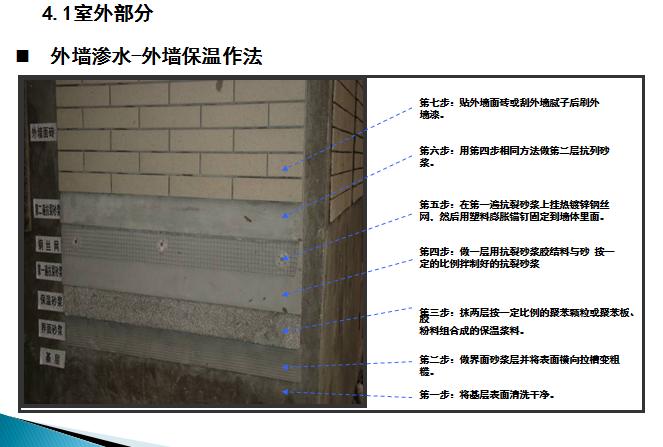 洋房及清水溪别墅房屋渗水实例及处理方法-外墙渗水-外墙保温作法