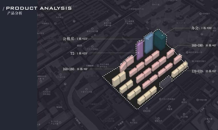 [浙江]杭州地标性居住区景观设计-产品分析