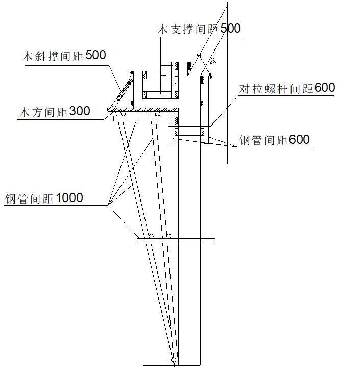 剪力墙结构斜屋面模板专项施工方案