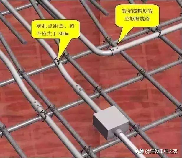 预留预埋及管道安装施工质量控制要点_9