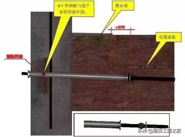 预留预埋及管道安装施工质量控制要点_8