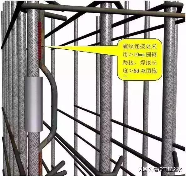 预留预埋及管道安装施工质量控制要点_15