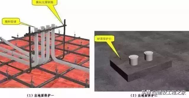 预留预埋及管道安装施工质量控制要点_13
